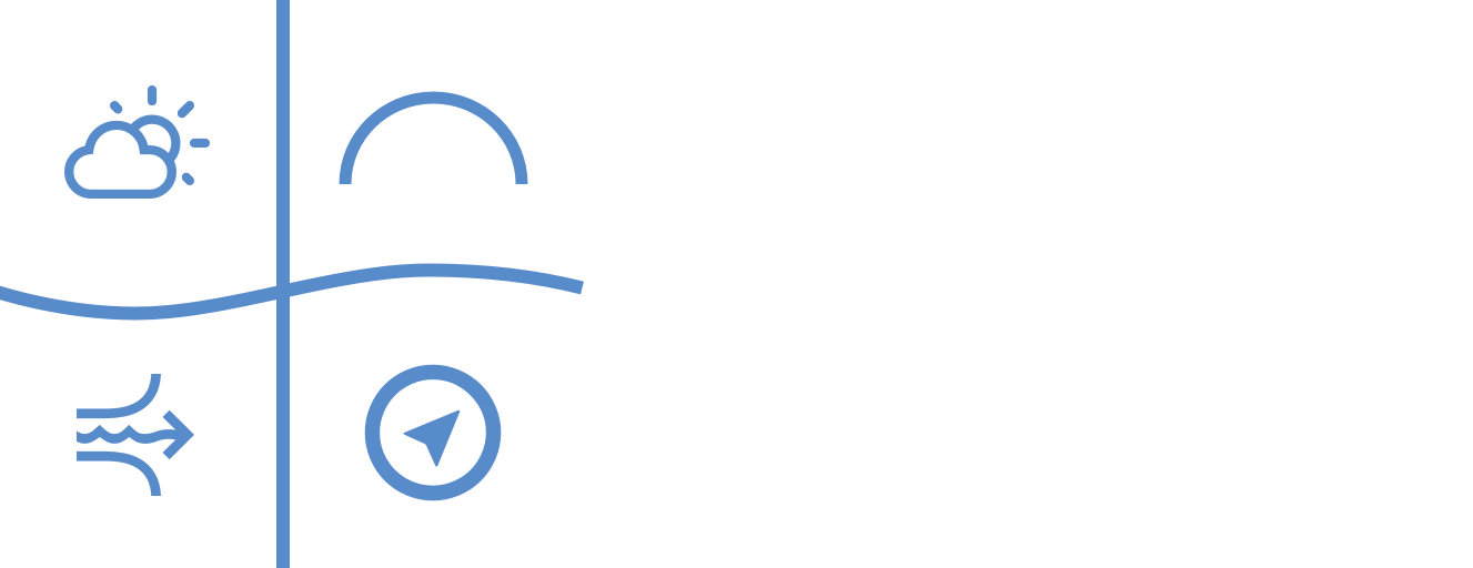 River Board roei-app